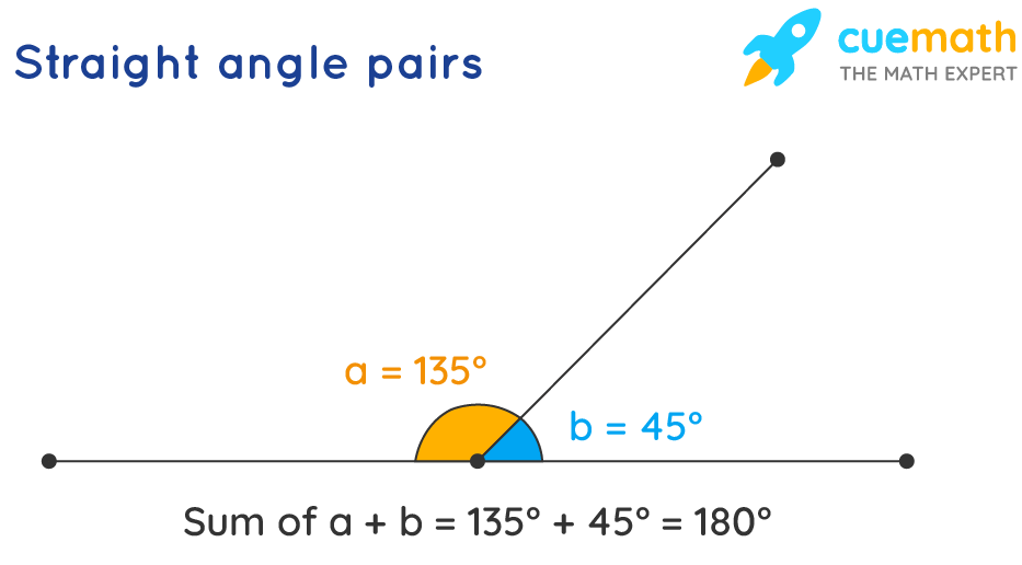 Straight angles pair