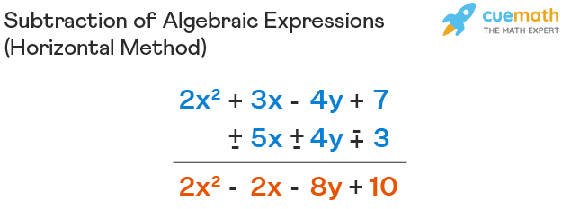 Subtraction Algebraic Expressions by Horizontal Method