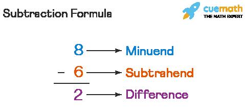 Subtraction Formula