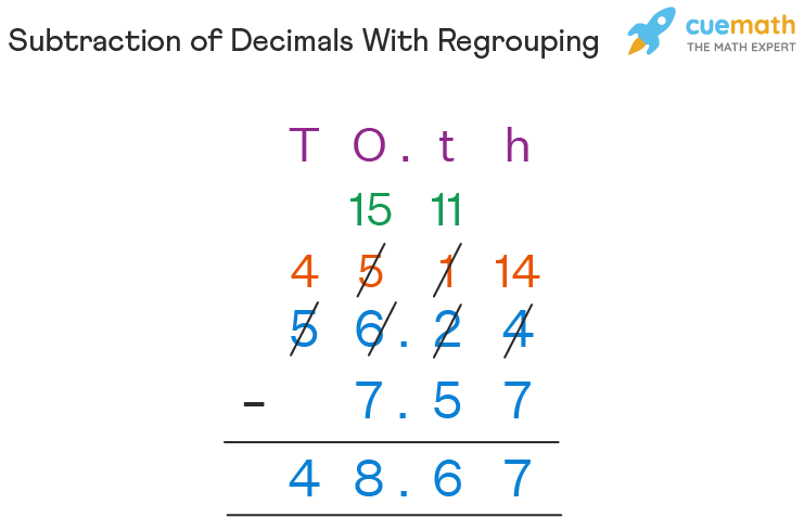 Subtraction of Decimals With Regrouping
