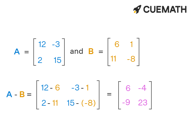 Subtraction of matrices example