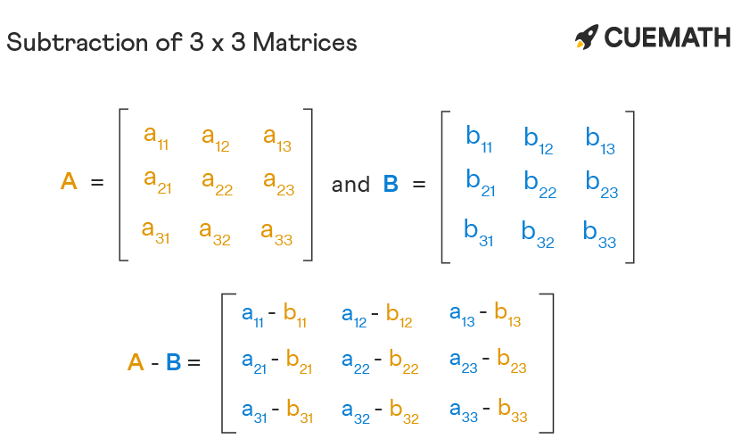Subtraction of matrices 3x3