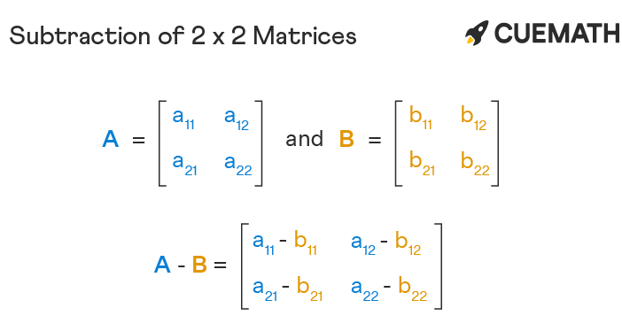 Subtraction of matrices of order 2x2