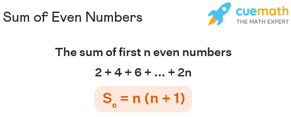 Sum of Even Numbers