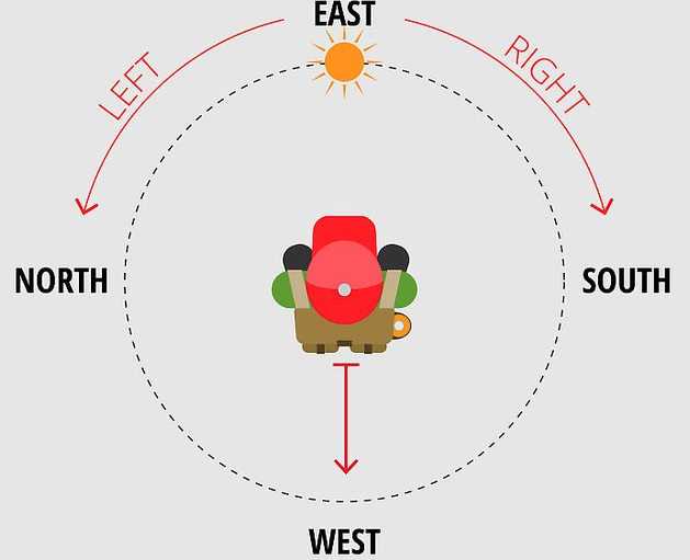 sun direction