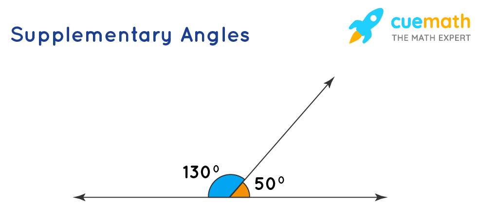 Example of supplementary angles