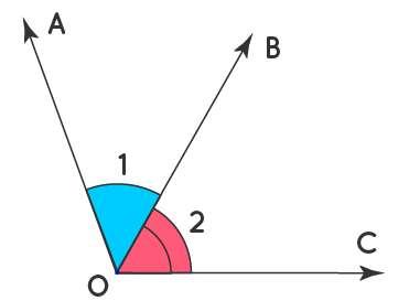Adjacent Angles example2