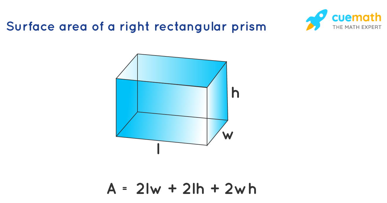 surface area of a right rectangular prism