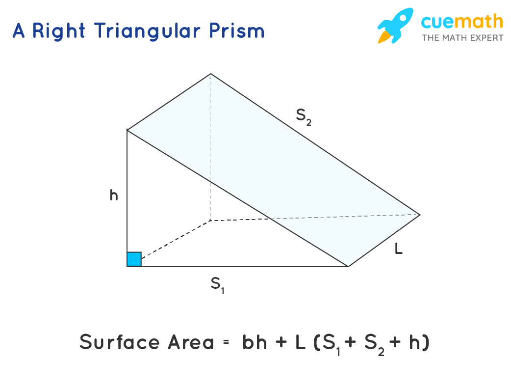 surface area of right triangular prism