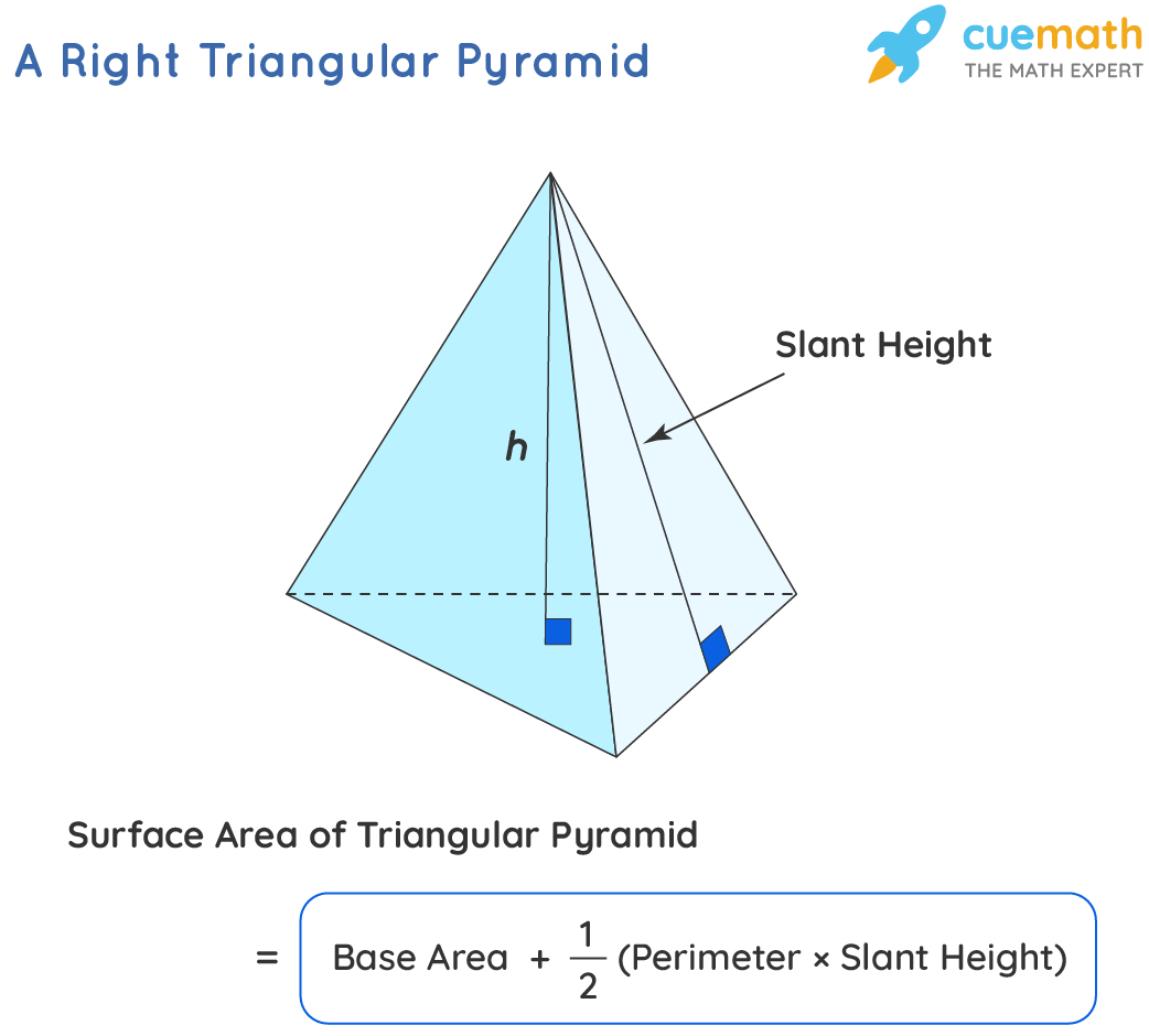 Surface area of triangular pyramid