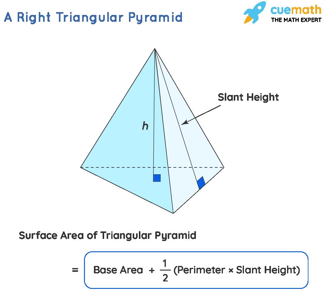 Surface area of triangular pyramid