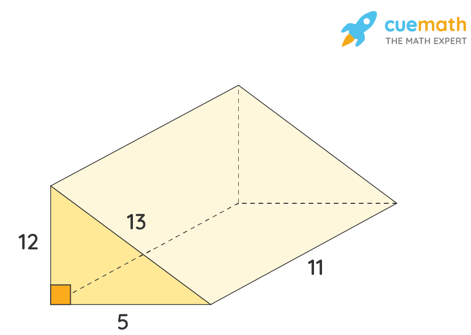 surface area of a triangular prism solved examples