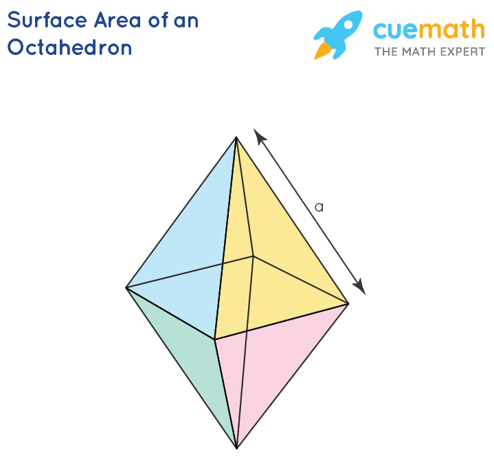 Surface Area of an Octahedron
