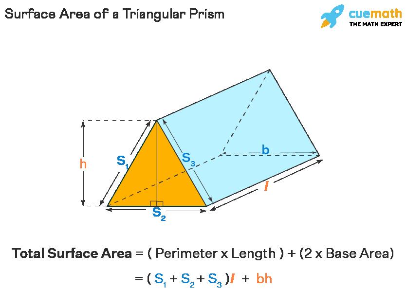 Surface Area of a Triangular Prism formula