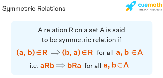 Symmetric Relations