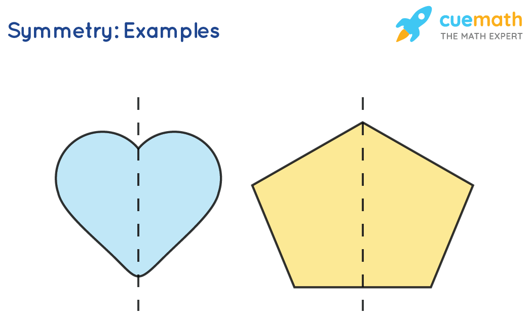 Symmetry in Geometry is explained with two images. One is that of a heart and the other is a polygon.