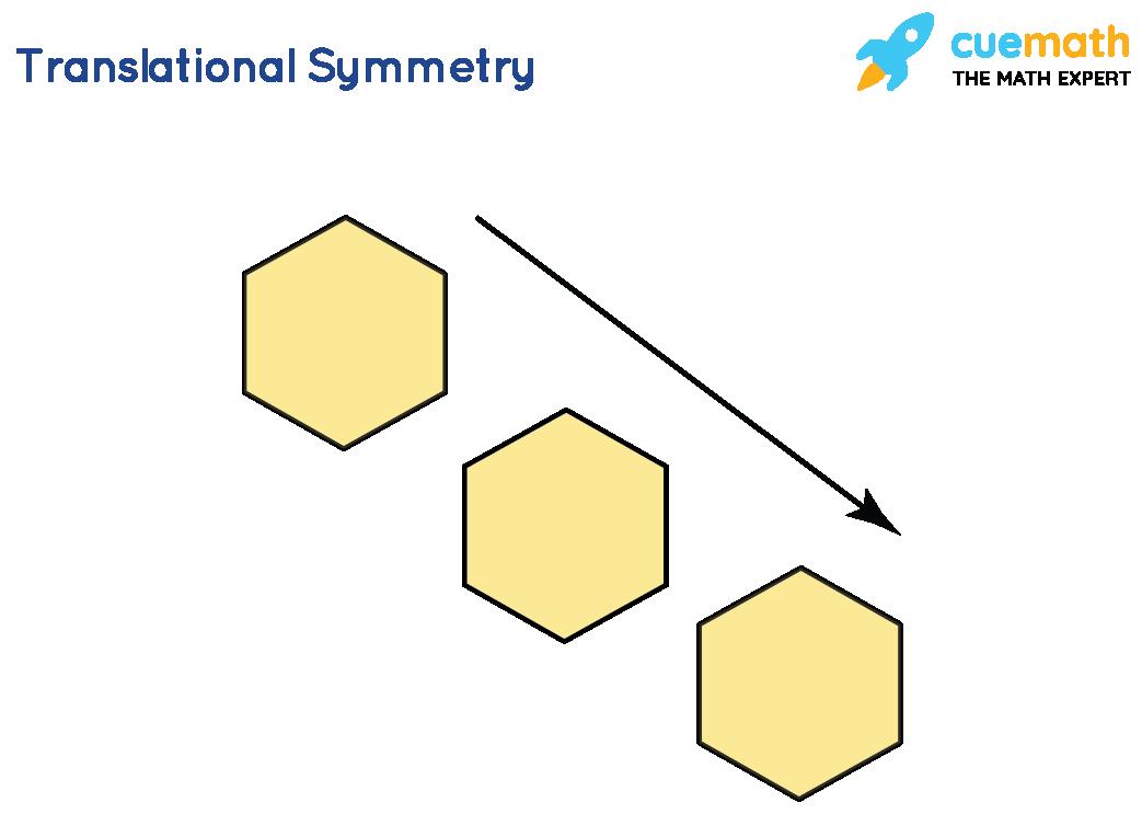 Translation symmetry