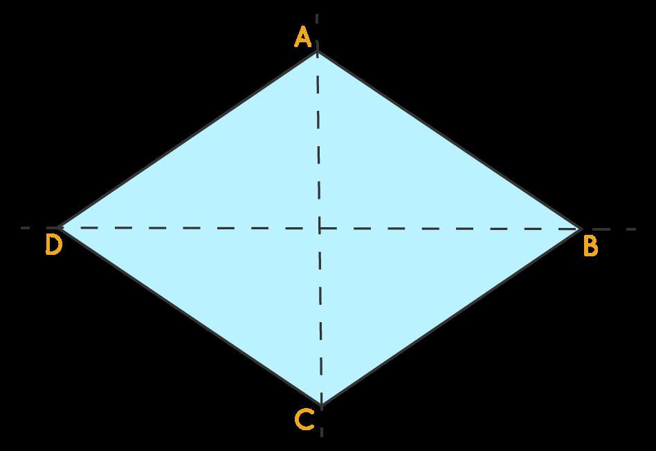 Symmetry Lines in Rhombus