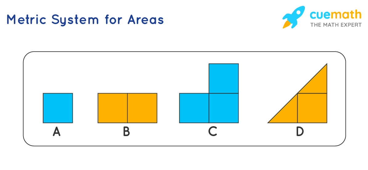 Metric System for Areas