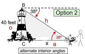 Figure option 2
