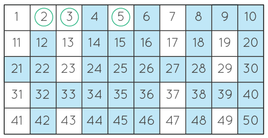 Table of numbers from 1 to 50