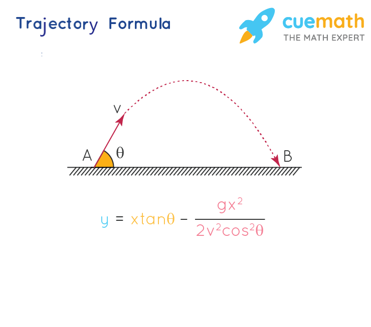 trajectory formula
