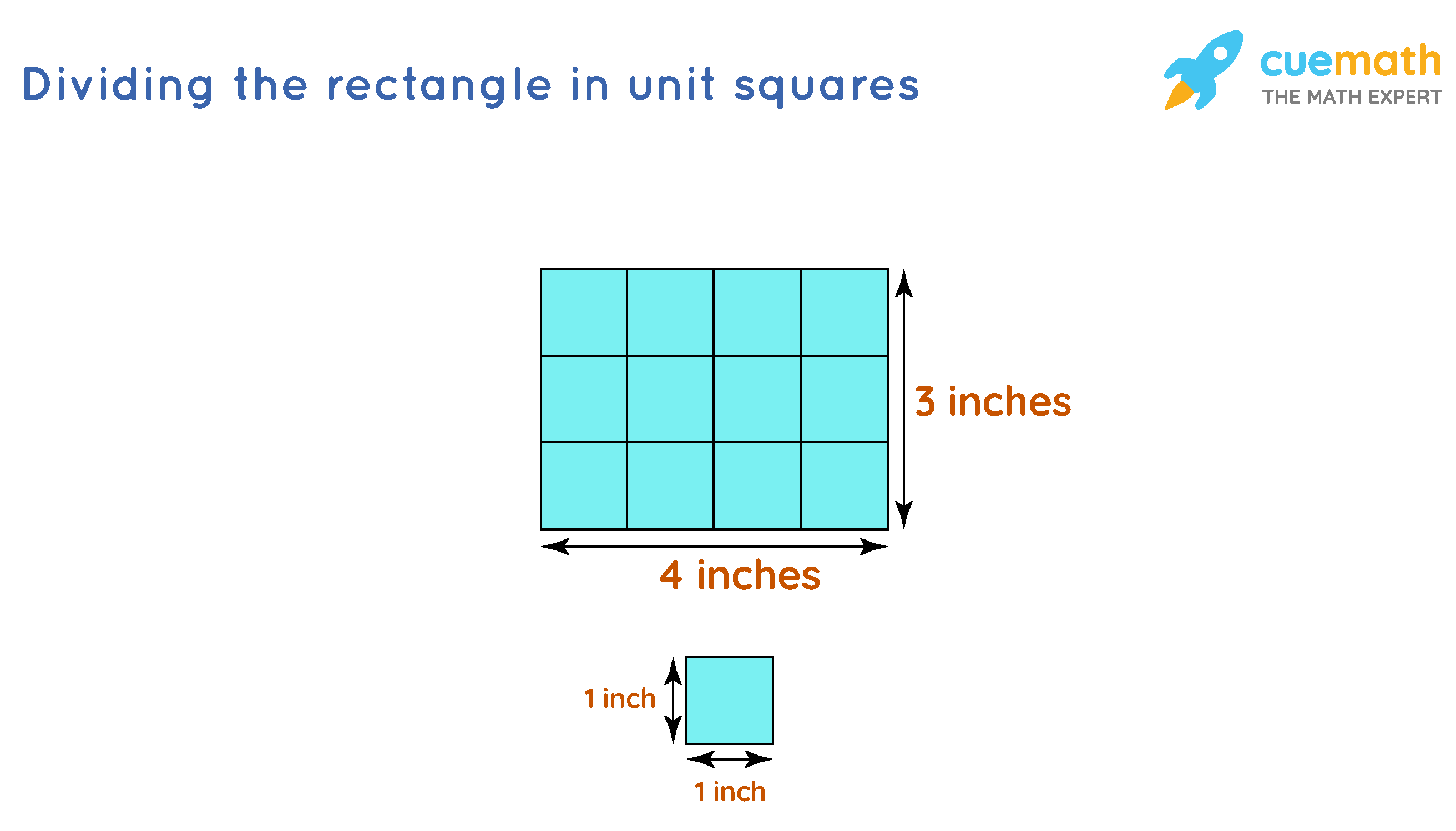 The area of a rectangle is the number of unit squares that can fit into a rectangle.