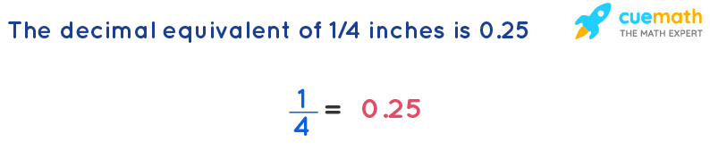 The-decimal-equivalent-of-1-4-inches-is-0.25