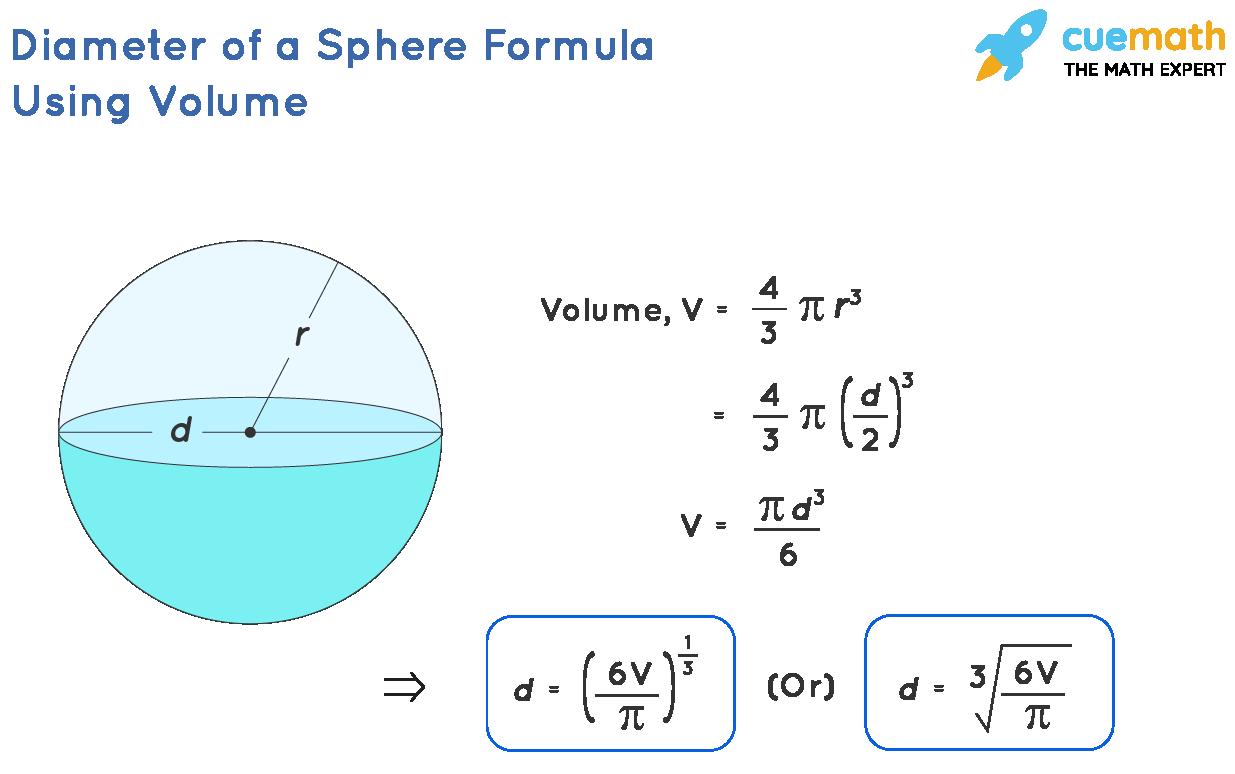Diameter of a sphere formula using volume