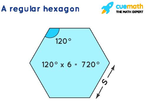 aregular hexagon