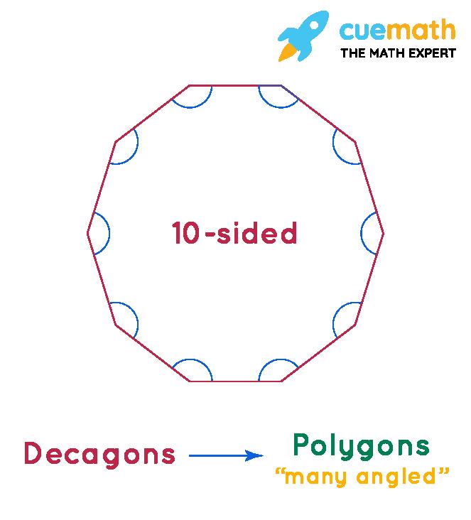 10 sided polygon