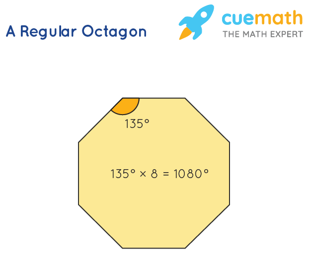 aregular octagon