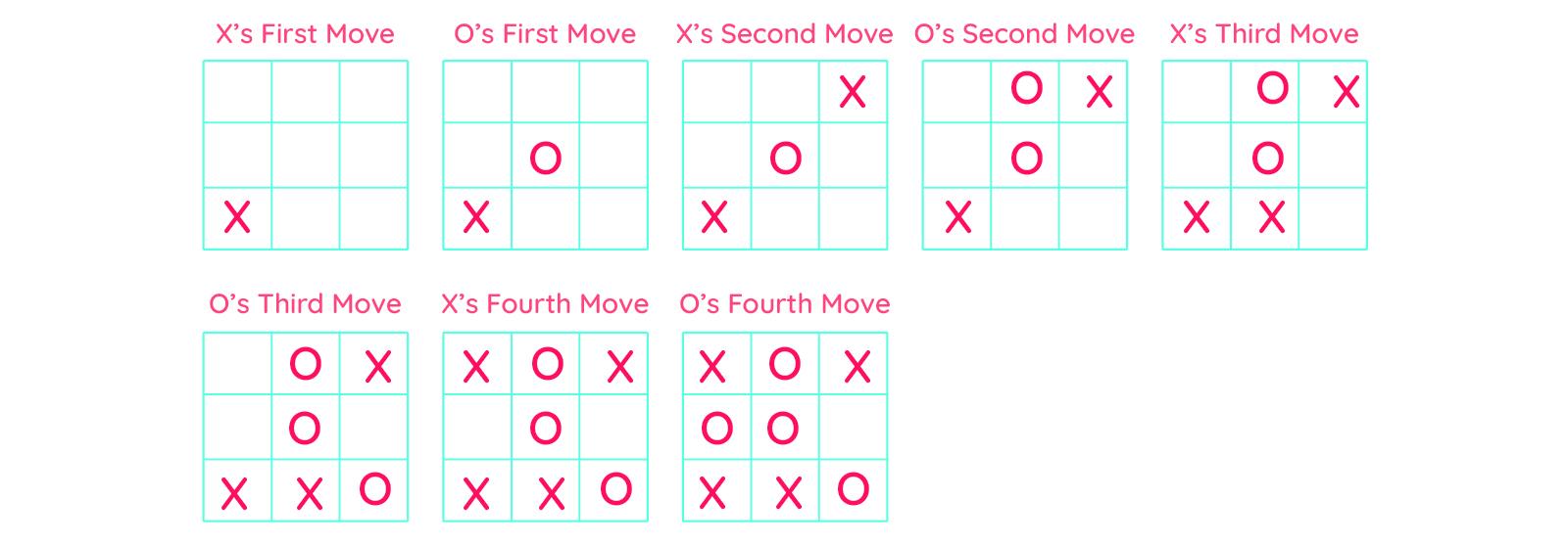 round 1 XOX game