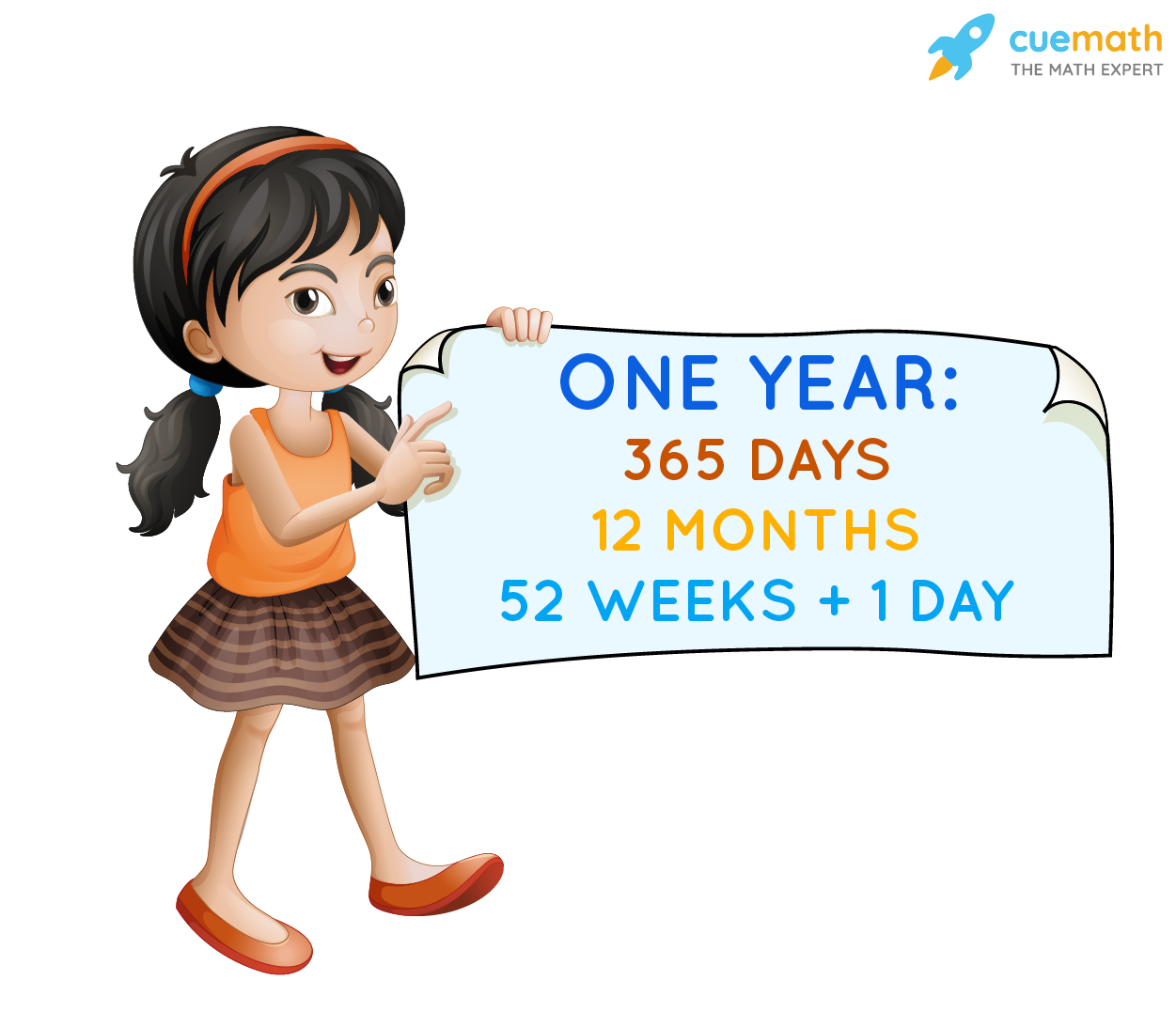 days, months and weeks