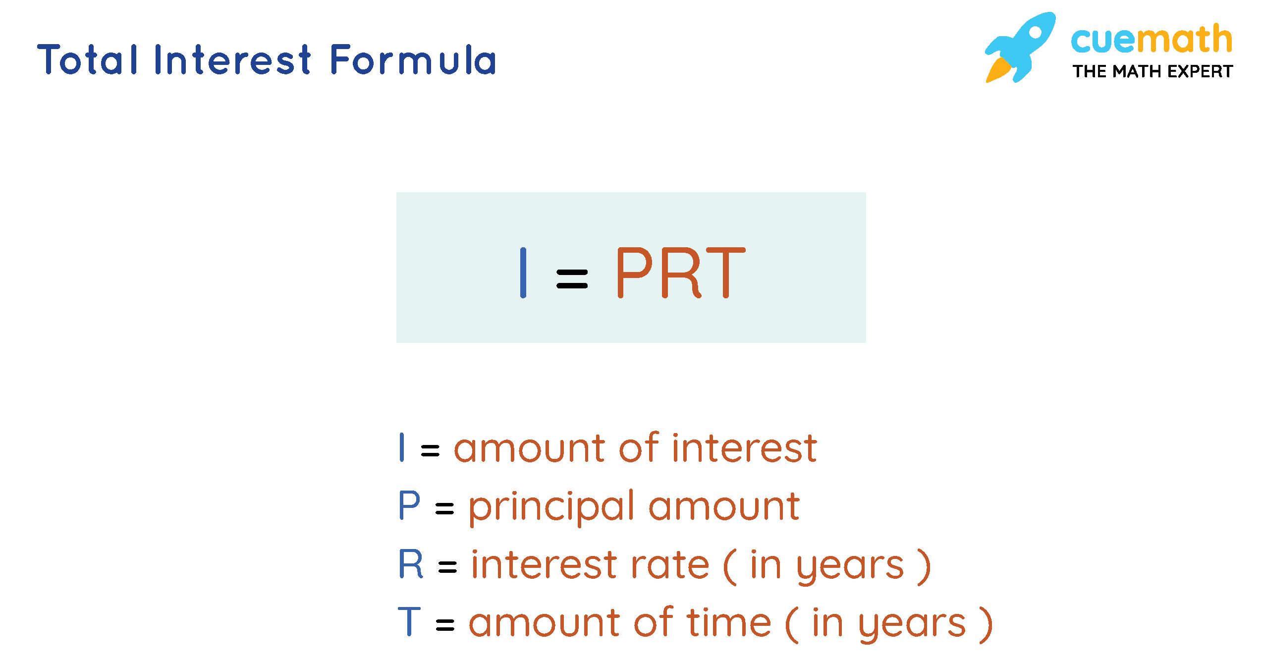 Total Interest Formula