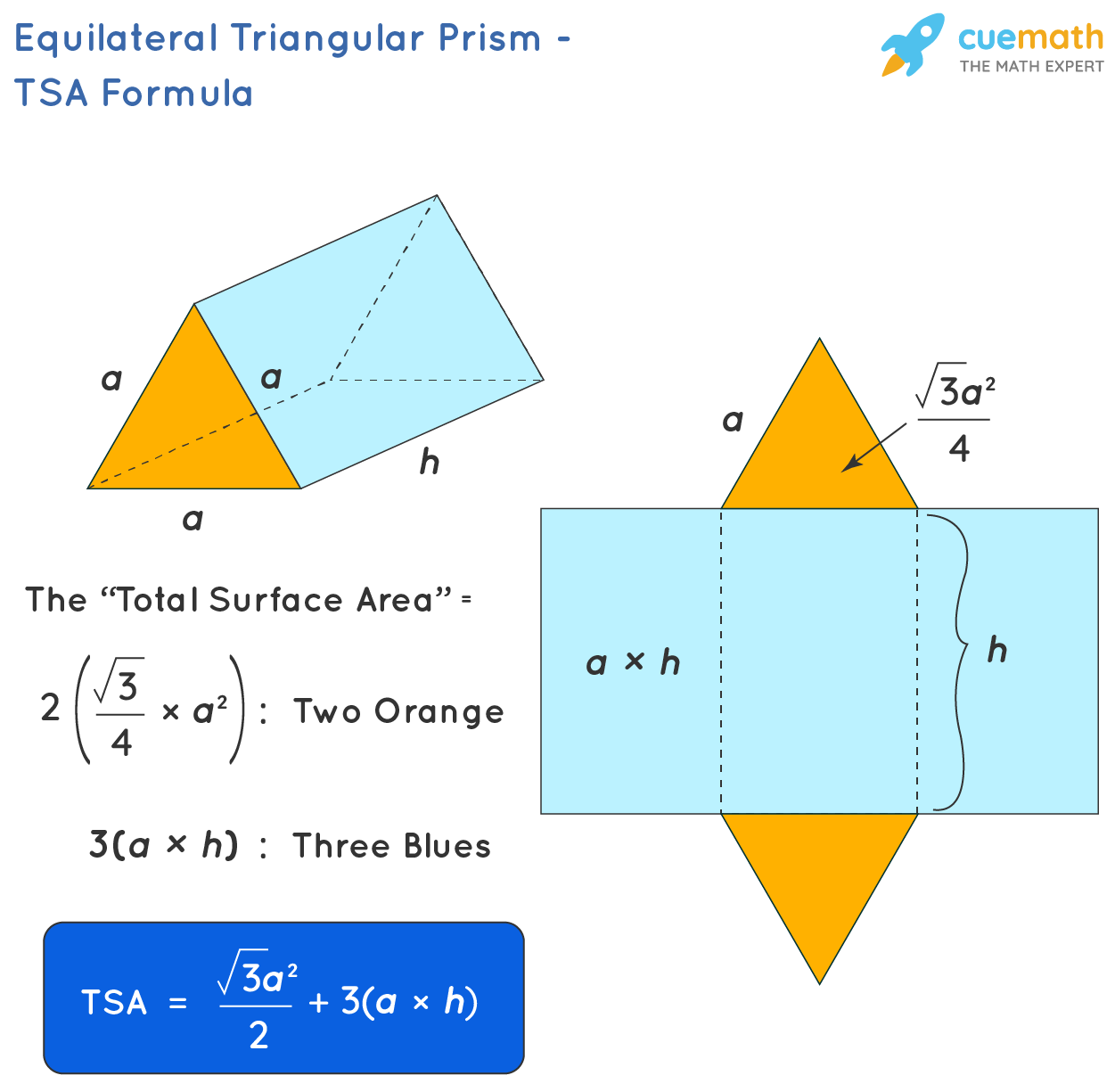total surface area of an equilateral triangular prism formula