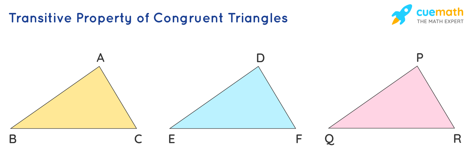 Transitive Property of Congruence of Triangles