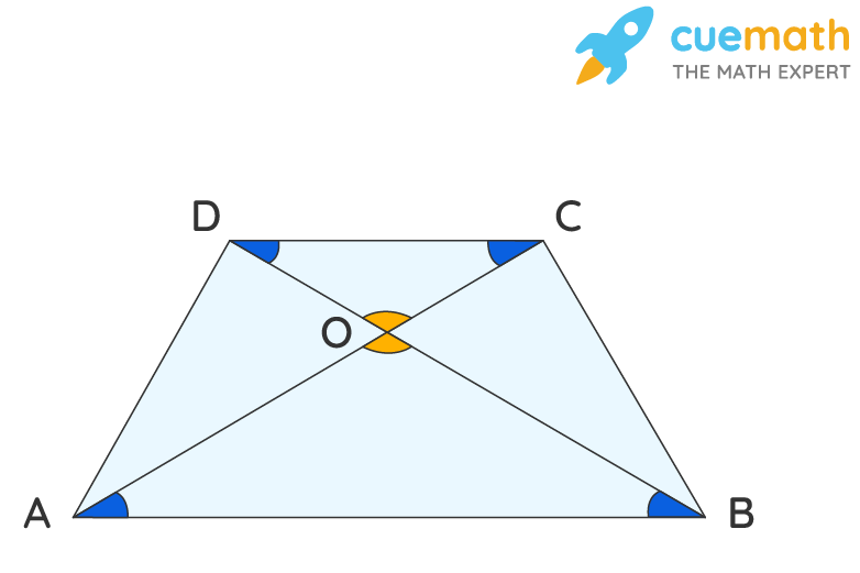 A trapezium ABCD along with its diagonals
