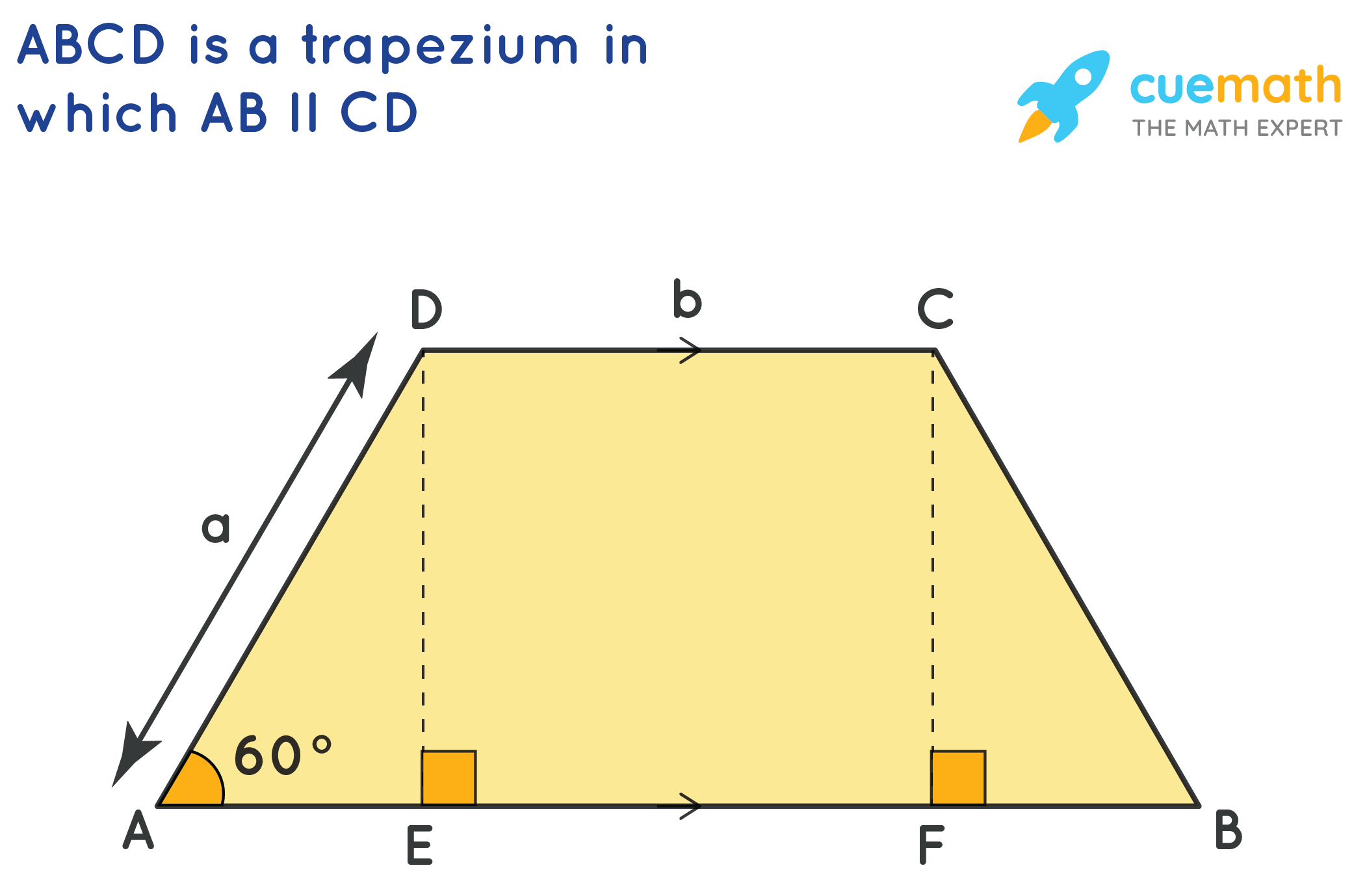 ABCD is a trapezium in which AB II CD
