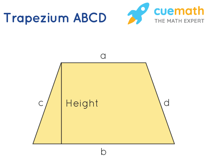 Trapezoid ABCD