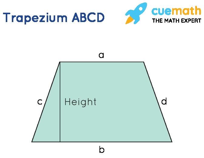 Trapezium ABCD