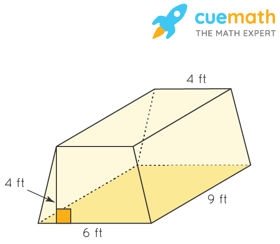 Surface Area of Trapezoidal Prism - Example