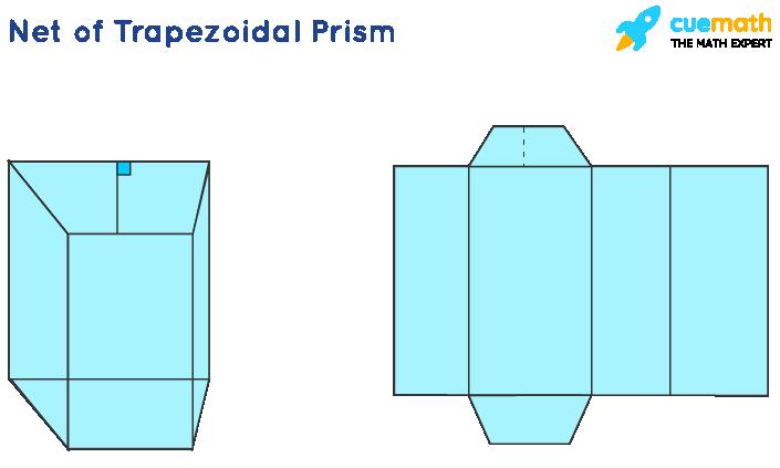 Net of Trapezoidal Prism