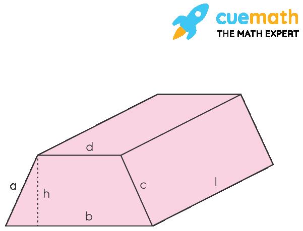 Surface Area of Trapezoidal Prism - Formula