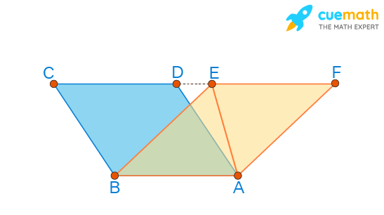 triangle and parallelogram lies in between the same parallel lines theorem proof