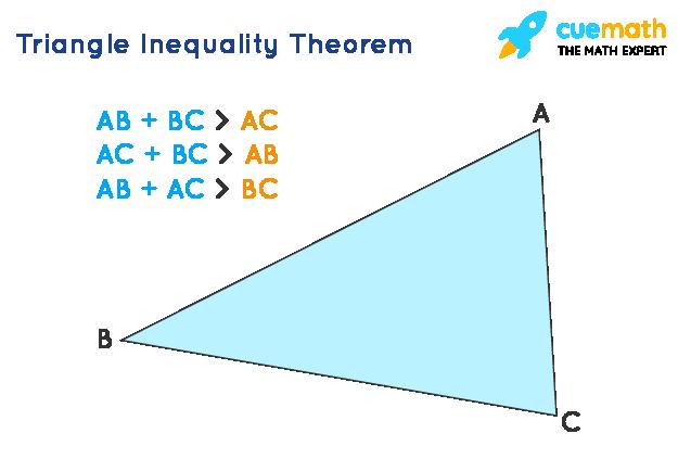 Triangle Inequality Theorem Formula