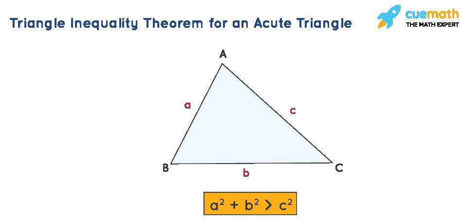 Triangle Inequality Theorem for an Acute Triangle