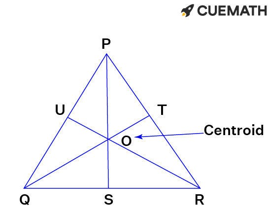 Median of every triangle intersects each other at a common point known as the centroid of the triangle.