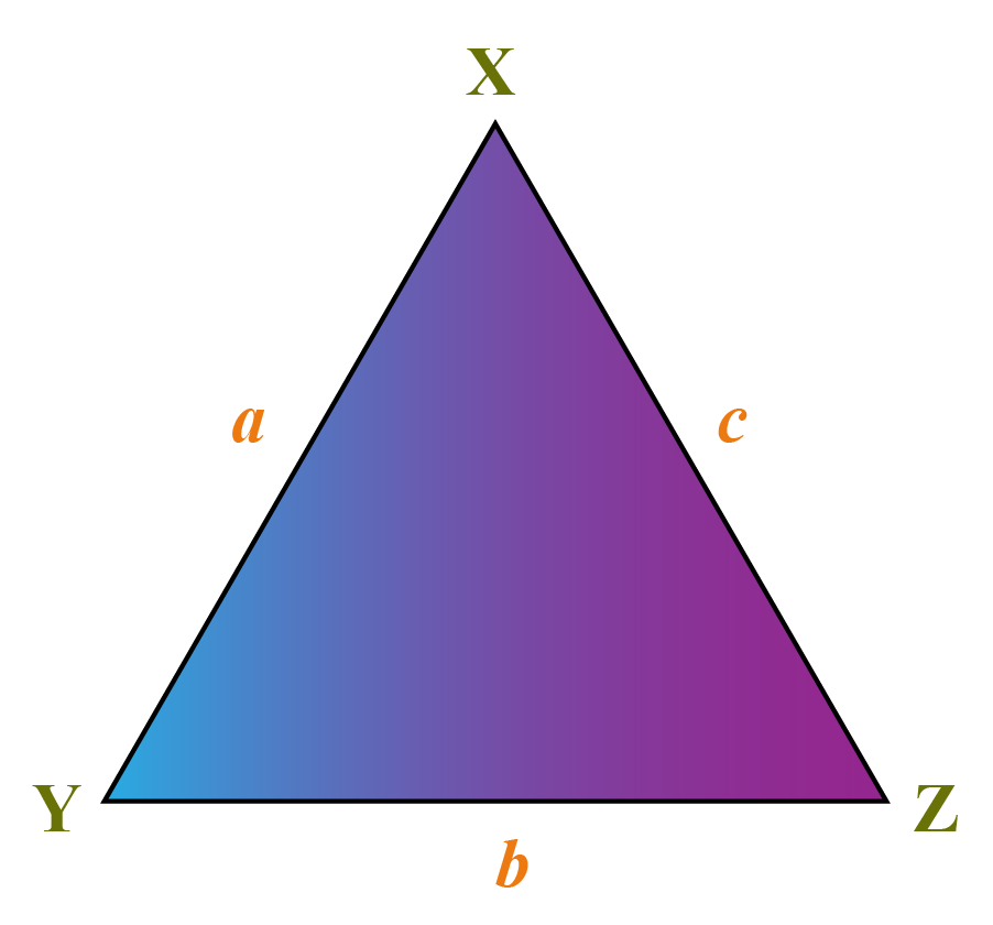 Triangles with sides a,b and c; perimeter is a plus b plus c