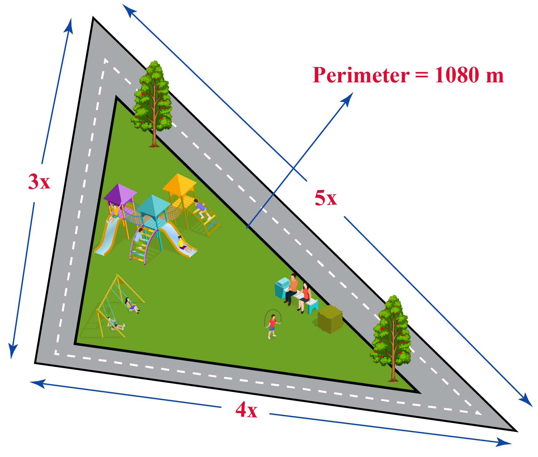 3 sides of a triangle are in the ratio 3 is to 4 is to 5 and the perimeter is 1080 m. Find the area of the park.